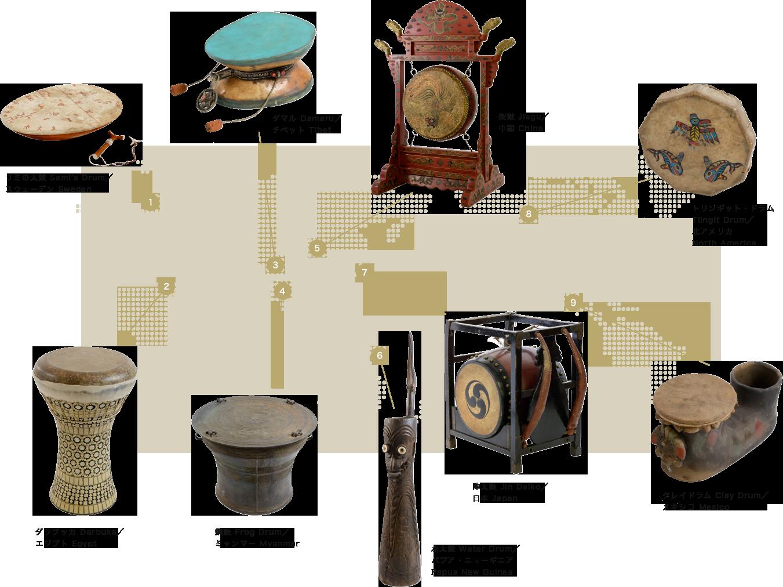世界の様々な太鼓